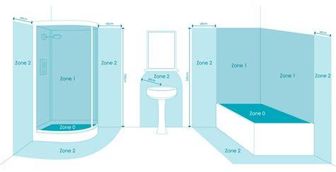 bathroom zones explained crompton lamps