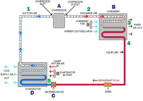 Refrigeration Commercial Wiring Diagrams