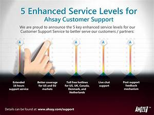 5 Enhanced Service Levels for Ahsay Customer Support ...
