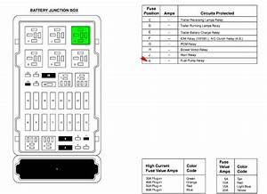 Ford E450 Fuse Box Location  Ford  Free Engine Image For User Manual Download