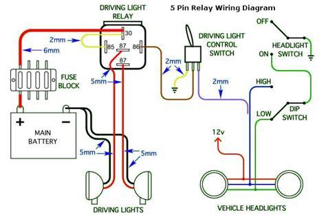 pin headlight wiring diagram  cars  trucks car wiring diagram electrical symbols