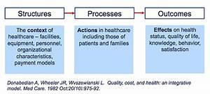 Palliative Care In The Community  U2013 Save Money And Improve Outcomes