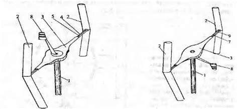 Инновационный вертикальный ветрогенератор. ветрогенератор с вертикальной осью вращения.