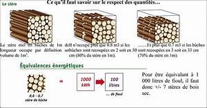 1 Stère De Bois En Kg : combien coute 1 stere de bois c ble lectrique ~ Dailycaller-alerts.com Idées de Décoration