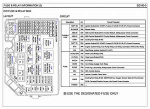 F150 Fuse Relay Diagram