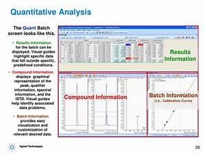 Ppt - Masshunter Data Analysis On Single Quad