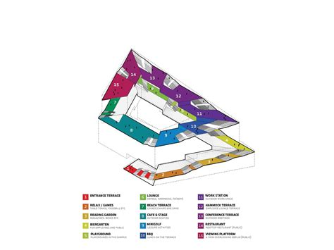 diagrams on big architects concept diagram and shenzhen stock exchange