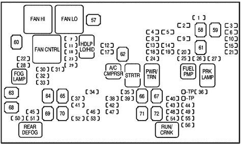 Chevy Silverado Fuse Box Diagram Online Wiring