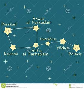 Cute Cartoon Little Dipper Constellation With The Name Of
