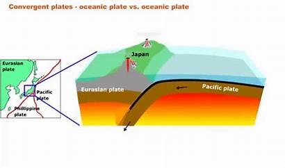 Plate Tectonics Transform Subduction Gifs Zones Plates