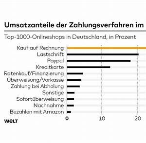 Kabel Deutschland Mobile Rechnung : amazon vermiest paypal das gesch ft in deutschland welt ~ Themetempest.com Abrechnung