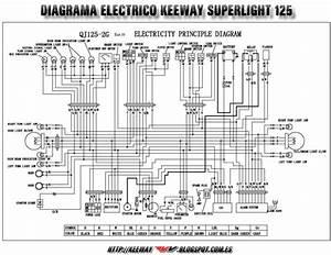 Diagrama Electrico Keeway Superlight 125