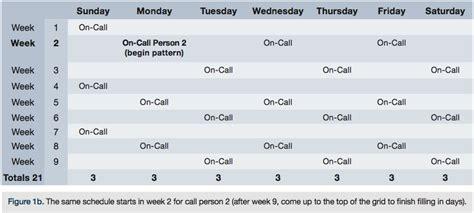 on call rotation calendar template rotating schedule template schedule template free