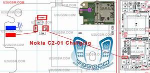 Cell Firmware  C2