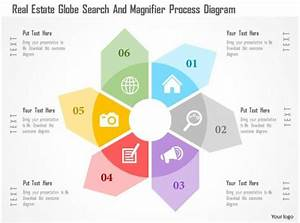 Real Estate Globe Search And Magnifier Process Diagram