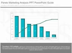 Apt Pareto Marketing Analysis Ppt Powerpoint Guide