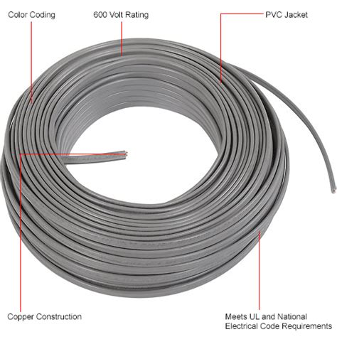 underground wire wire cable electrical wire southwire 13055955 uf b underground feeder cable 12 2 awg 250