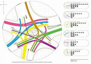 Creative Traffic Flow Graphics
