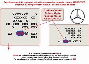 Code Moteur Carte Grise : vente de peinture pour carrosserie auto mercedes ~ Maxctalentgroup.com Avis de Voitures