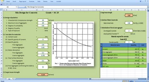 concrete mix design concrete mix spreadsheet to estimate quantities
