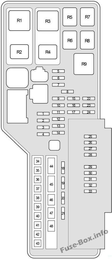 Fuse Box Diagram Lexus Gsv