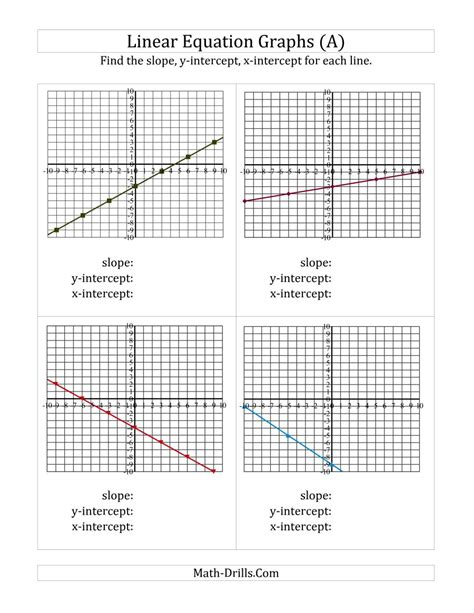 slope from a table worksheet math slope worksheets finding slope from a graphed line