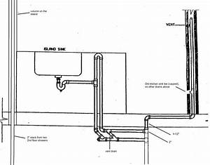 35 Vent For Island Sink  Vent Plumbing Diagram  Vent  Get