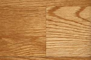 Engineered hardwood floors difference between laminate for What is the difference between laminate and engineered flooring