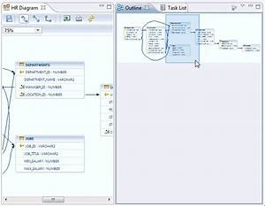 Oracle Enterprise Pack For Eclipse Adf Tutorial