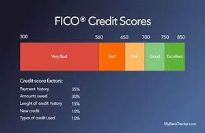 Fico Score Chart 2018 - How a bad credit score affects ...