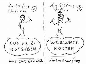 Studienkosten Als Werbungskosten : steuerwelle studienkosten steuerlich ber cksichtigen ~ A.2002-acura-tl-radio.info Haus und Dekorationen