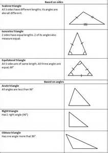 math programs types of triangles free homework help