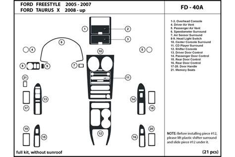 Ford Taurus Dash Kits Custom