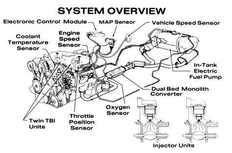 Corvette Engine Manual Diagram Guide
