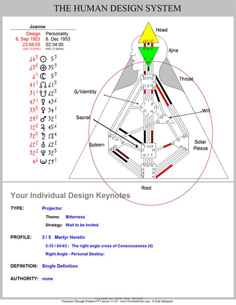 human design free chart your human design 187 openness in our charts