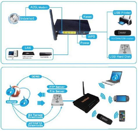 how do cordless ls work how does a wireless router work