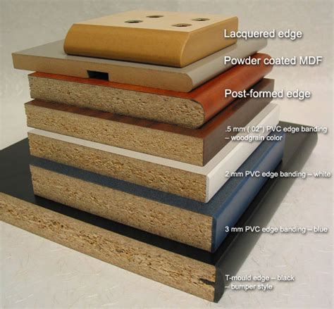 Pvc Vs Laminat by Difference Between T Mold Edge Band And Self Edge Band