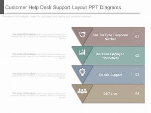 Customer Help Desk Support Layout Ppt Diagrams