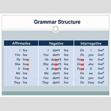Mrs Rania's Eclass Class E Unit 4, Grammar Simple Present And Present Continuous