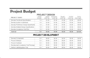 benefits  budgeting   templates excel templates