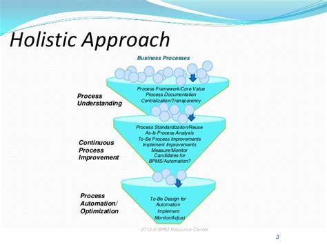 A Holistic Approach To Bpm Initiatives