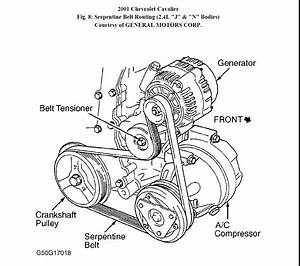 Diagram For A 2001 Chevy Cavalier Serpentine Belt