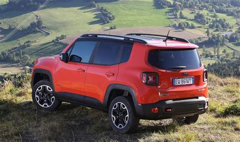 New 4x4 Jeep Renegade Car Review