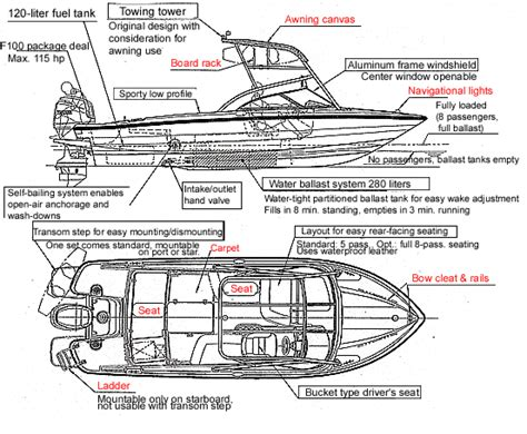 Boat Parts Terms by A Fledged Wakeboard Towing Boat Yamaha Quot Aero Gear 21