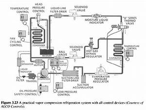 Refrigerator Compressor Diagram