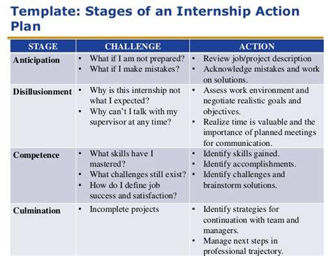 internship program template lesson 2 stages of an internship