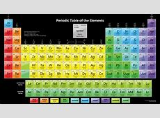 Color Periodic Table Wallpaper Boiling Points