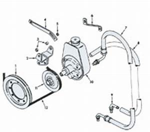scout connection steering page With power steering conversion kit power steering pump pressure hose pulley