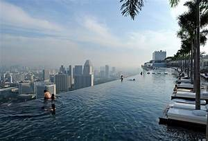 World Visits: Things to Do in Marina Bay Sands Resorts In ...