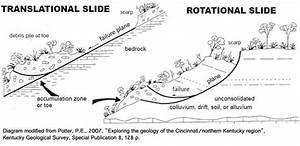 Landslide Information Help File